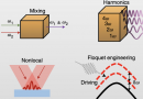 Topology and geometry under the nonlinear electromagnetic spotlight